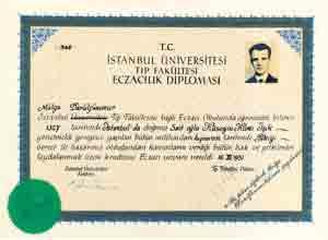 Hüseyin Hilmi Işık's Medical Diploma